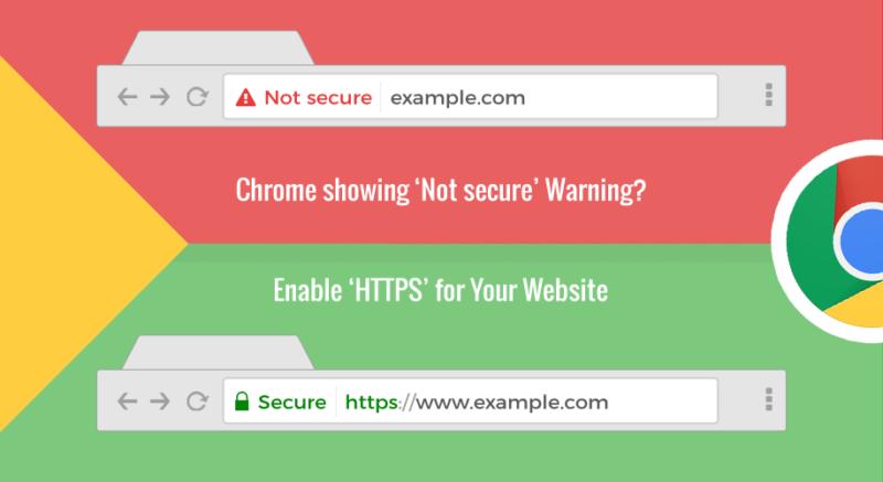 Magento跨境电商独立站运营系列教程(五) 一步到位 谷歌云平台为magento自建站部署SSL安全证书 18