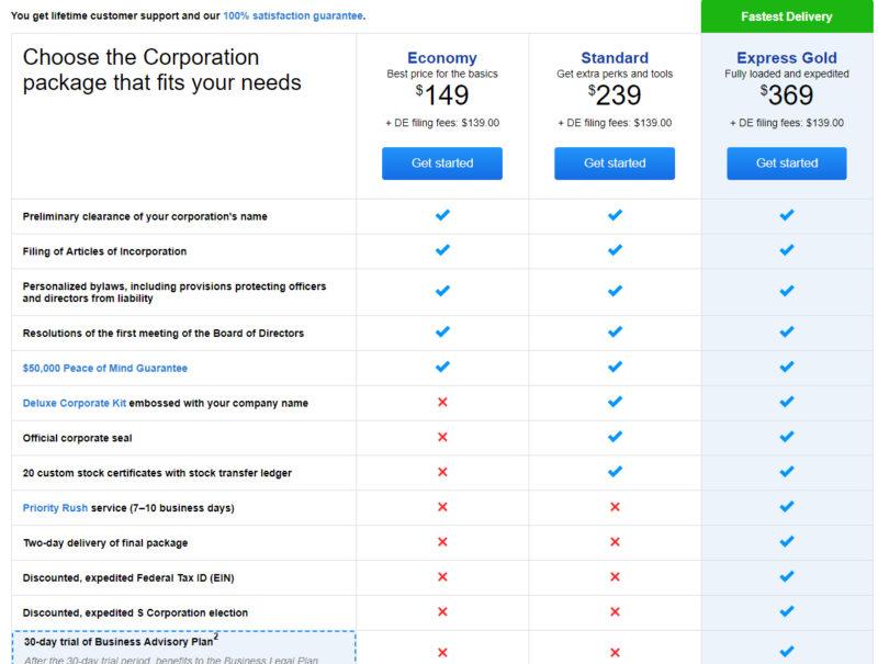 全方位解析如何注册美国公司拓展跨境电商业务 如何注册美国公司、在哪个州注册以及最佳注册方式 8