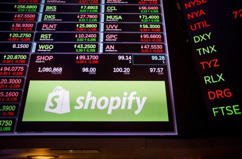 全面解读跨境电商独立自建站Shopify(包含动画视频解读) 3