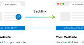 零基础学习独立自建站Shopify开店教程(九)独立自建站如何获得免费的SEO流量②-反向链接