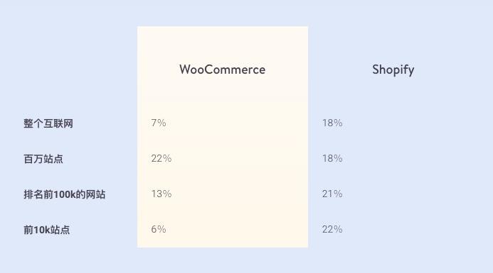 SiteGround被认为是最好的海外主机,我承认起初我有点怀疑,但现在我也把网站迁移到了SiteGround上 5