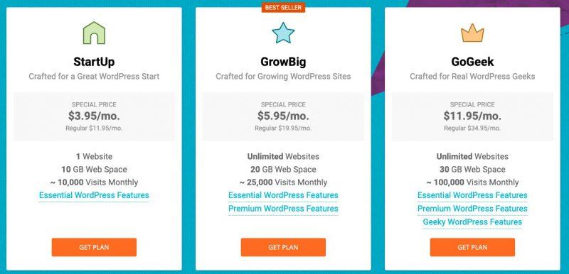 SiteGround被认为是最好的海外主机,我承认起初我有点怀疑,但现在我也把网站迁移到了SiteGround上 10