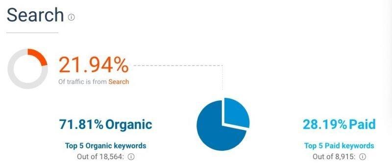 一步一步解读Google搜索排名优化完整指南 13