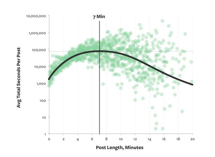 写博客也能年入百万?为什么欧美更热衷个人博客写作?试试通过个人博客开展跨境在线创业 6