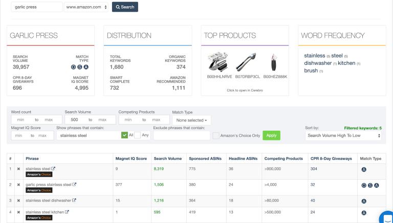 Helium10插件 全能型亚马逊辅助运营软件 亚马逊运营神器 70