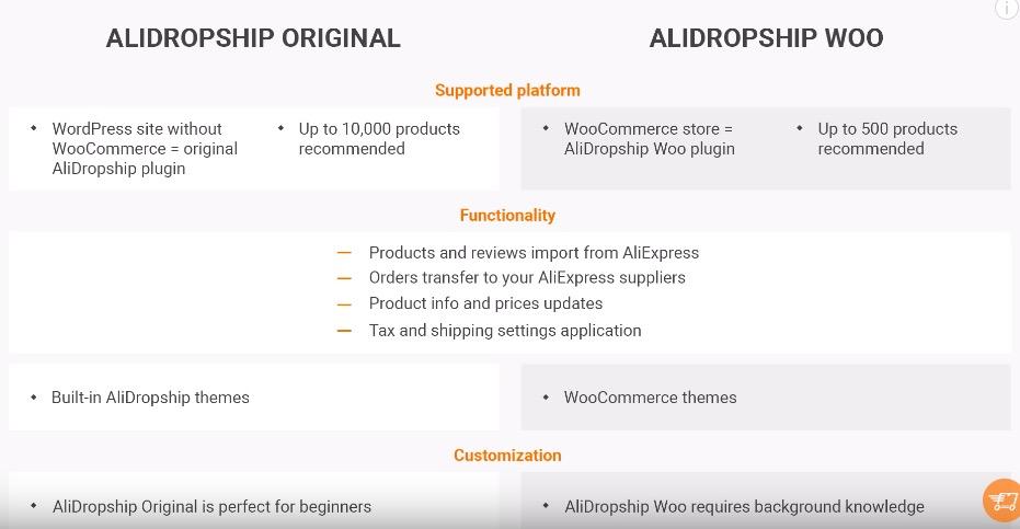 跨境电商转战Dropshipping系列 (一) 用Alidropship插件来搬运速卖通产品开展Dropshipping代发货业务 9