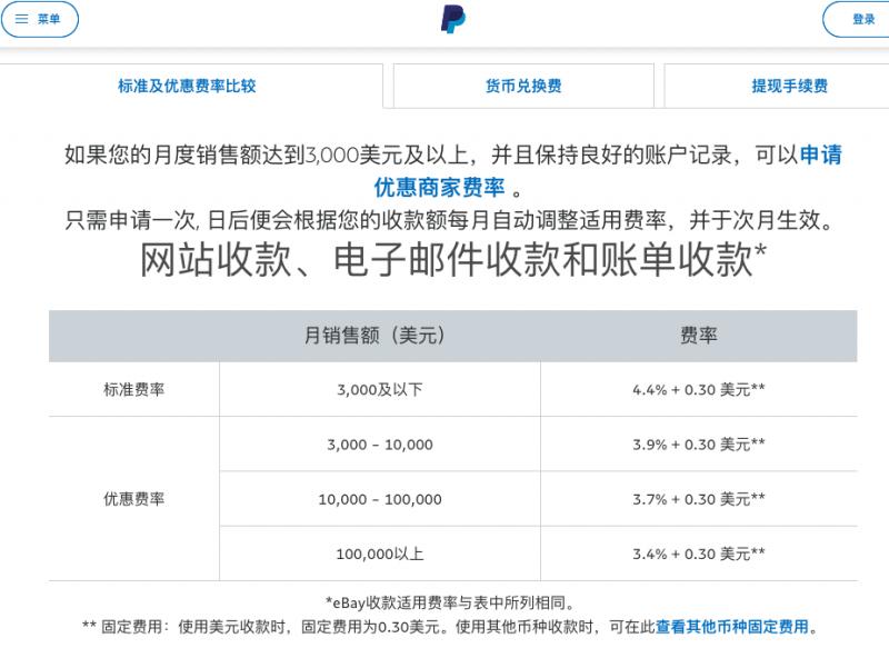 跨境创业系列(二) 跨境创业必备 用Payoneer免费签发的香港银行账户 零成本开通Stripe独立站收款工具完整实操 8
