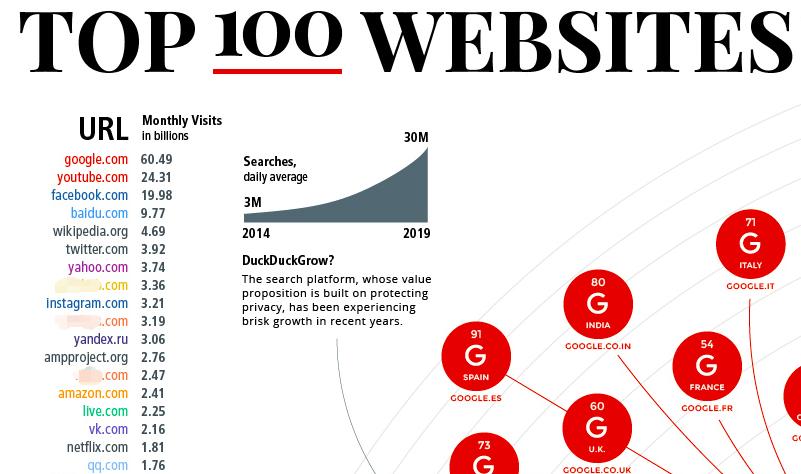 2020年跨境创业从建立网站开始 11