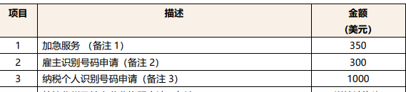 会员区日志归档记录-9 163