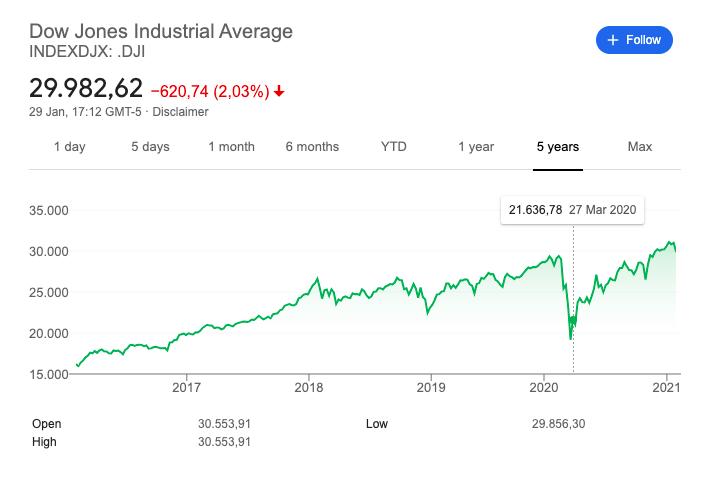 2021年跨境创业者在美股投资方面有哪些优势?为有独立思考的人多开一扇窗 9