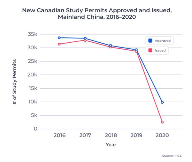 加拿大移民指南2021年 35
